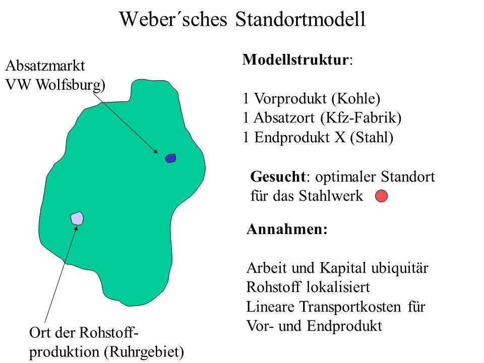 Weber´sches Standortmodell