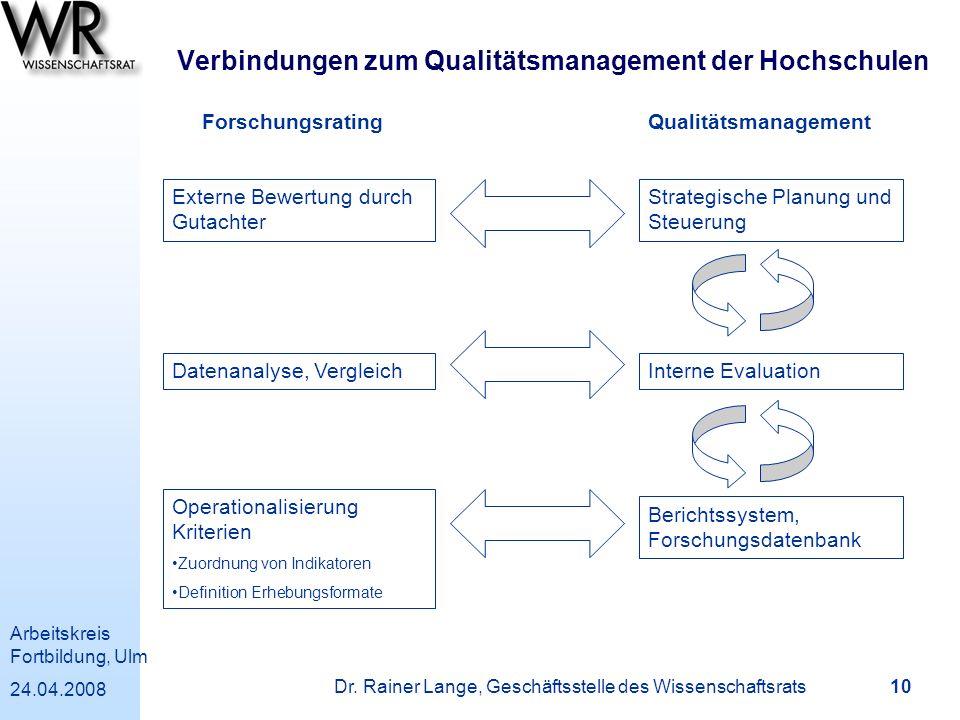 Verbindungen zum Qualitätsmanagement der Hochschulen