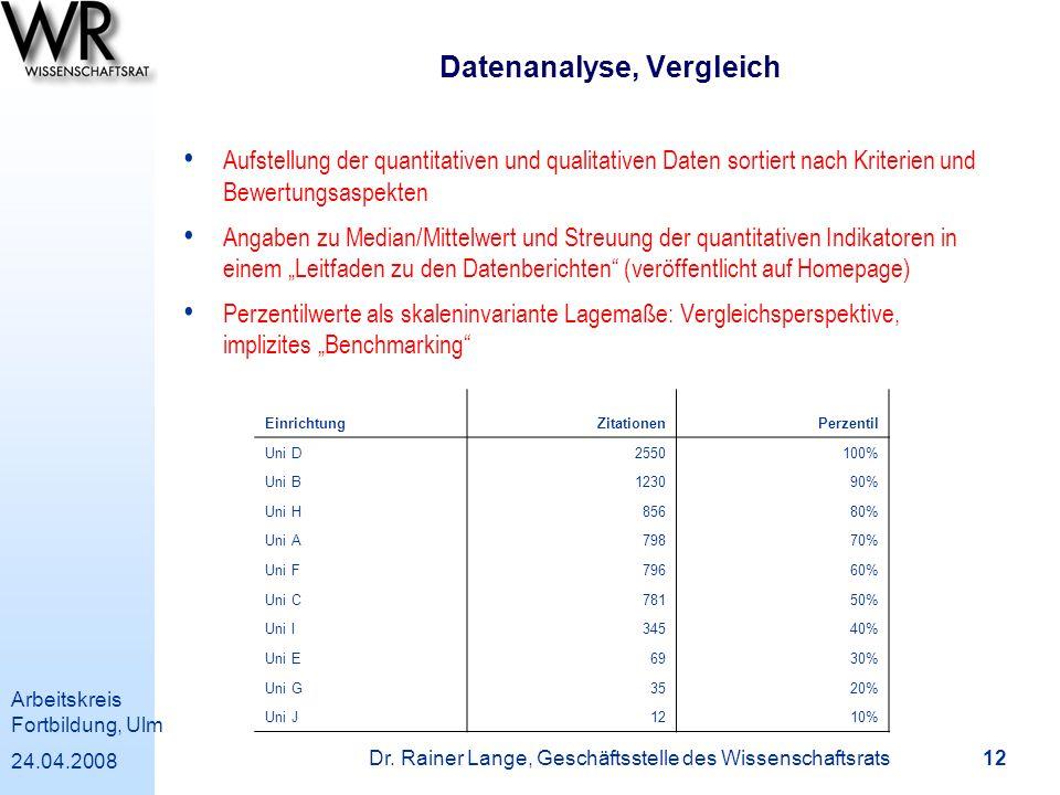 Datenanalyse, Vergleich
