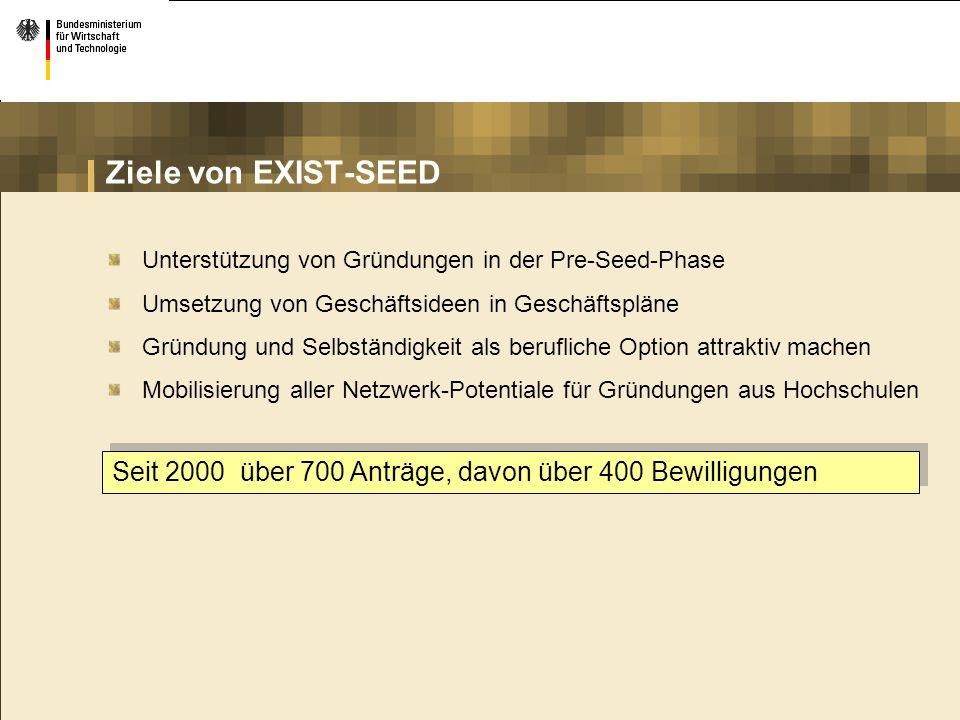 Ziele von EXIST-SEED Unterstützung von Gründungen in der Pre-Seed-Phase. Umsetzung von Geschäftsideen in Geschäftspläne.