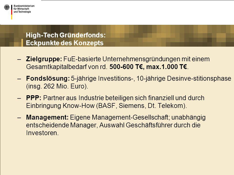 High-Tech Gründerfonds: Eckpunkte des Konzepts