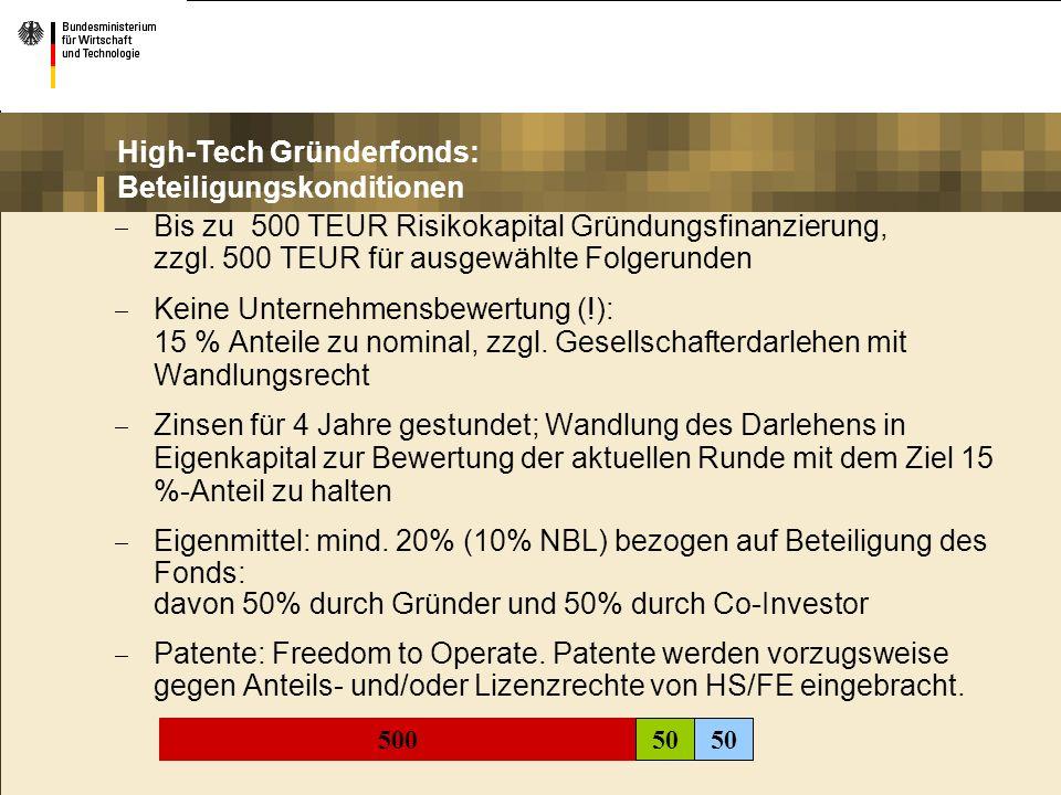 High-Tech Gründerfonds: Beteiligungskonditionen