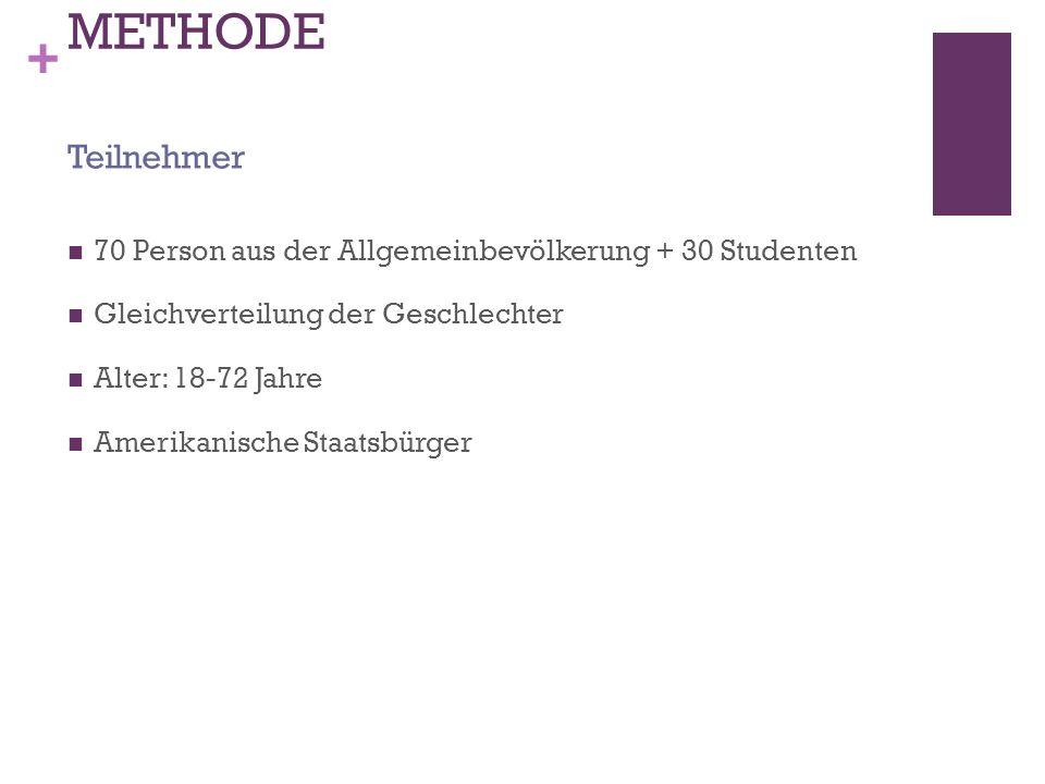 METHODE Teilnehmer. 70 Person aus der Allgemeinbevölkerung + 30 Studenten. Gleichverteilung der Geschlechter.