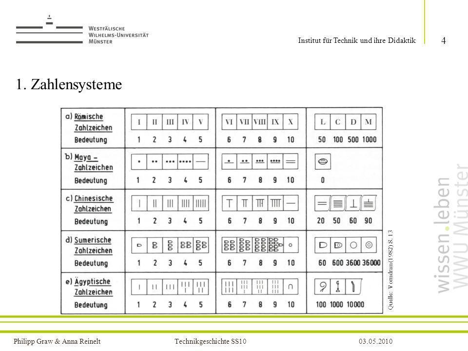 1. Zahlensysteme Institut für Technik und ihre Didaktik