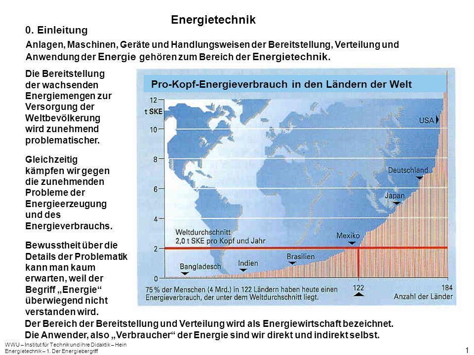 Energietechnik 0. Einleitung