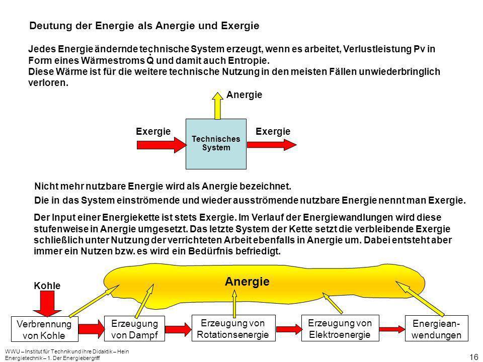 Anergie Deutung der Energie als Anergie und Exergie