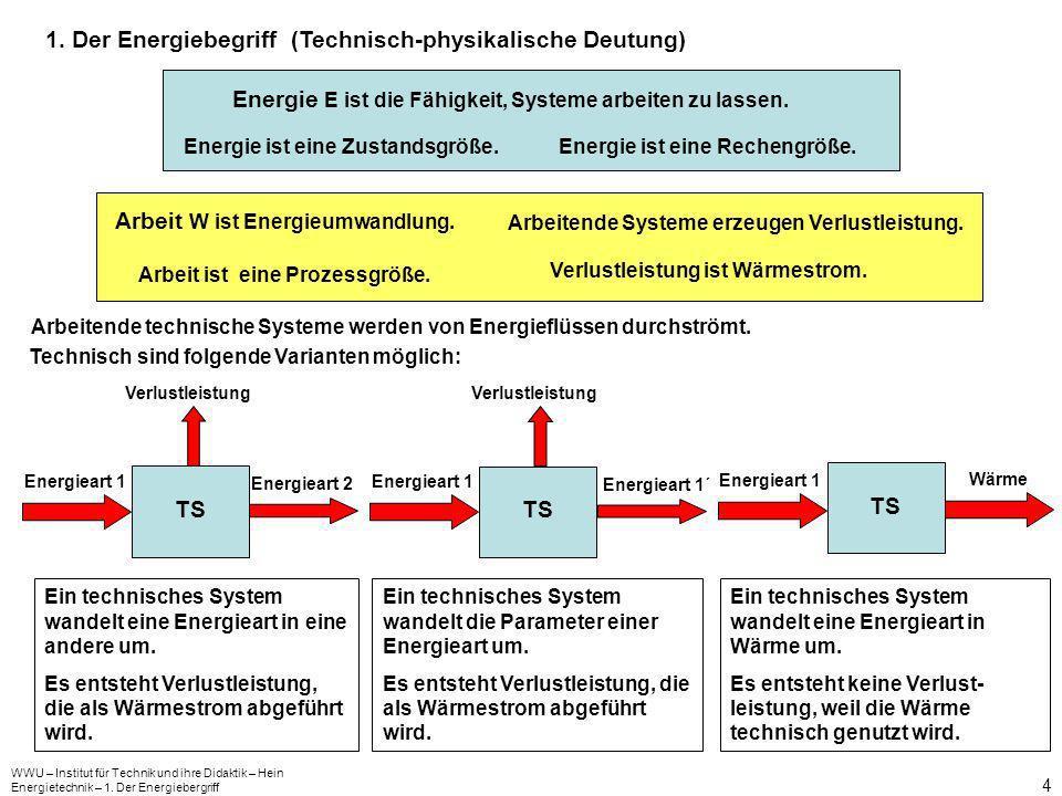 1. Der Energiebegriff (Technisch-physikalische Deutung)