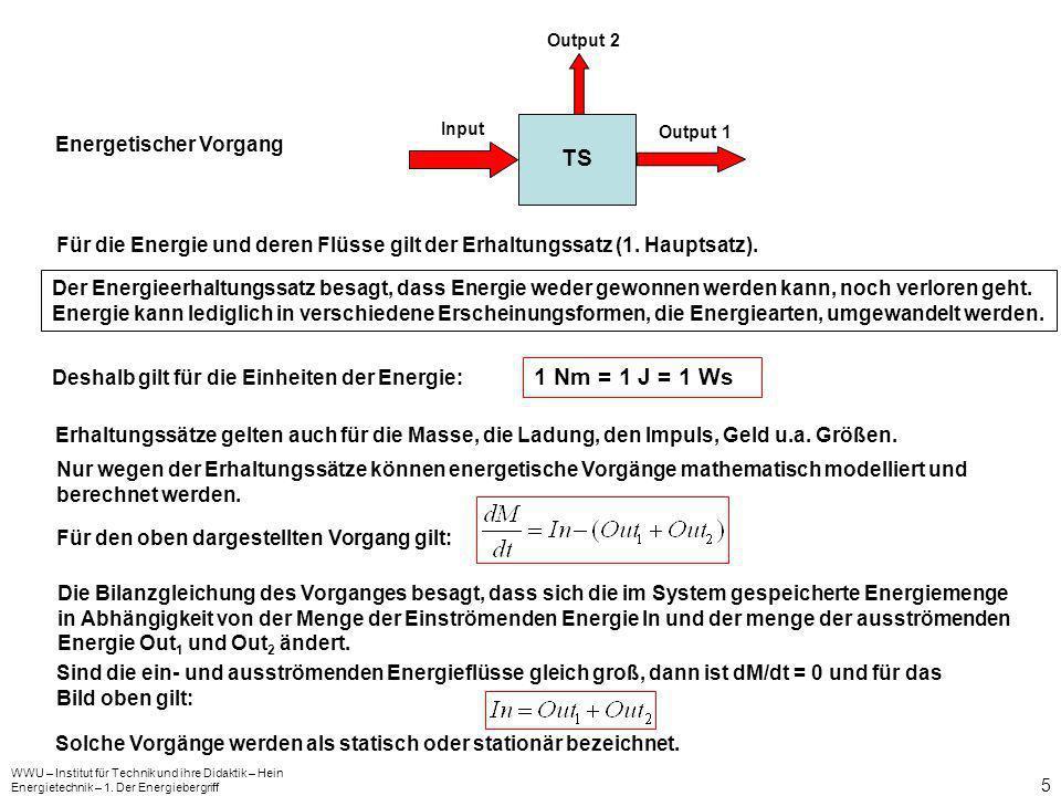 TS 1 Nm = 1 J = 1 Ws Energetischer Vorgang