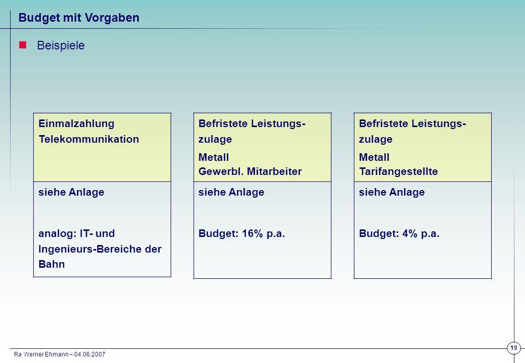 Budget mit Vorgaben Beispiele Einmalzahlung Telekommunikation