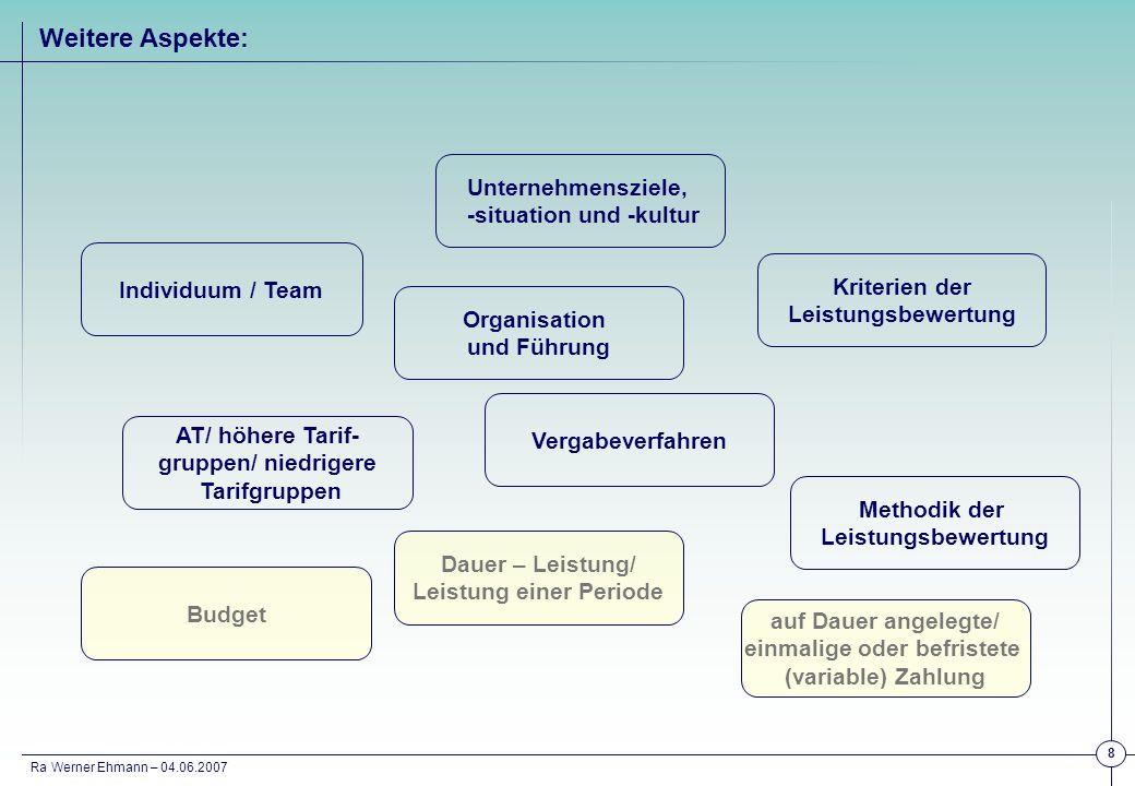 Weitere Aspekte: Unternehmensziele, -situation und -kultur