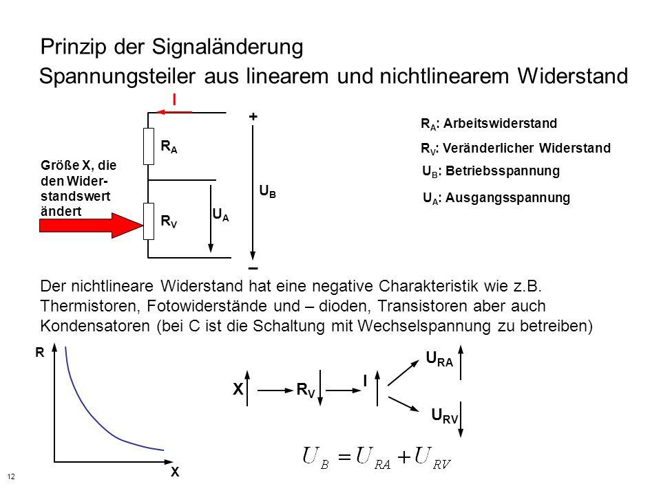 Prinzip der Signaländerung