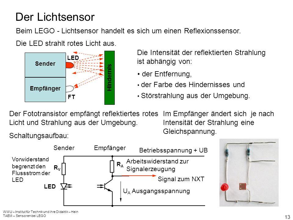 Der Lichtsensor Beim LEGO - Lichtsensor handelt es sich um einen Reflexionssensor. Die LED strahlt rotes Licht aus.