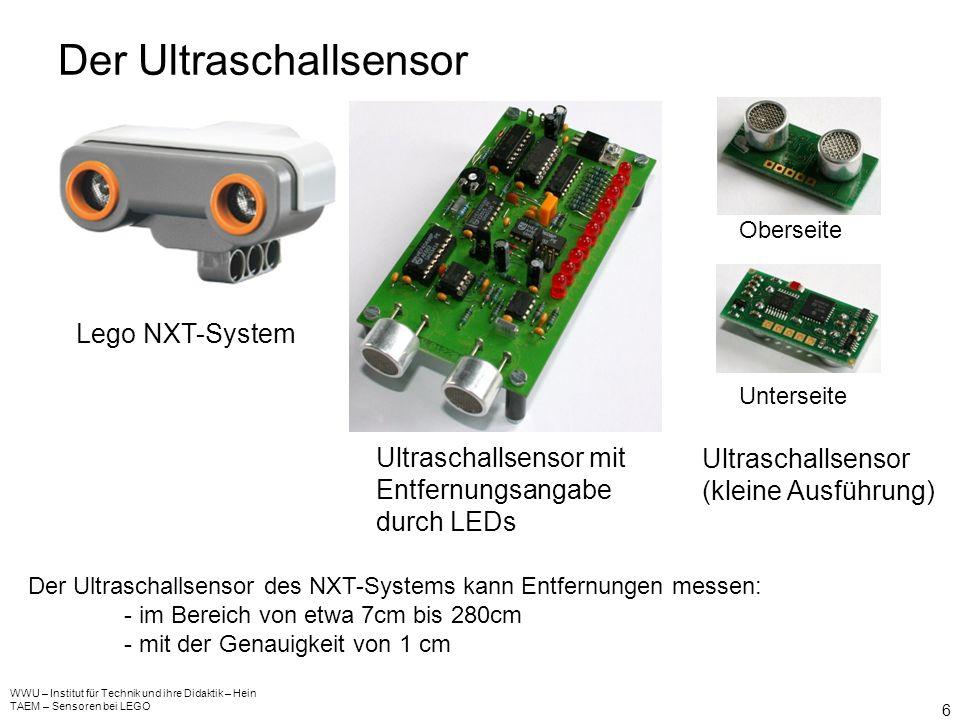 Der Ultraschallsensor