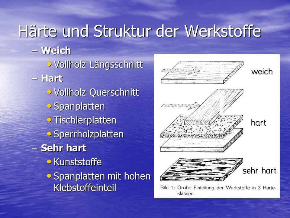 Härte und Struktur der Werkstoffe