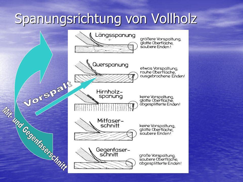 Spanungsrichtung von Vollholz