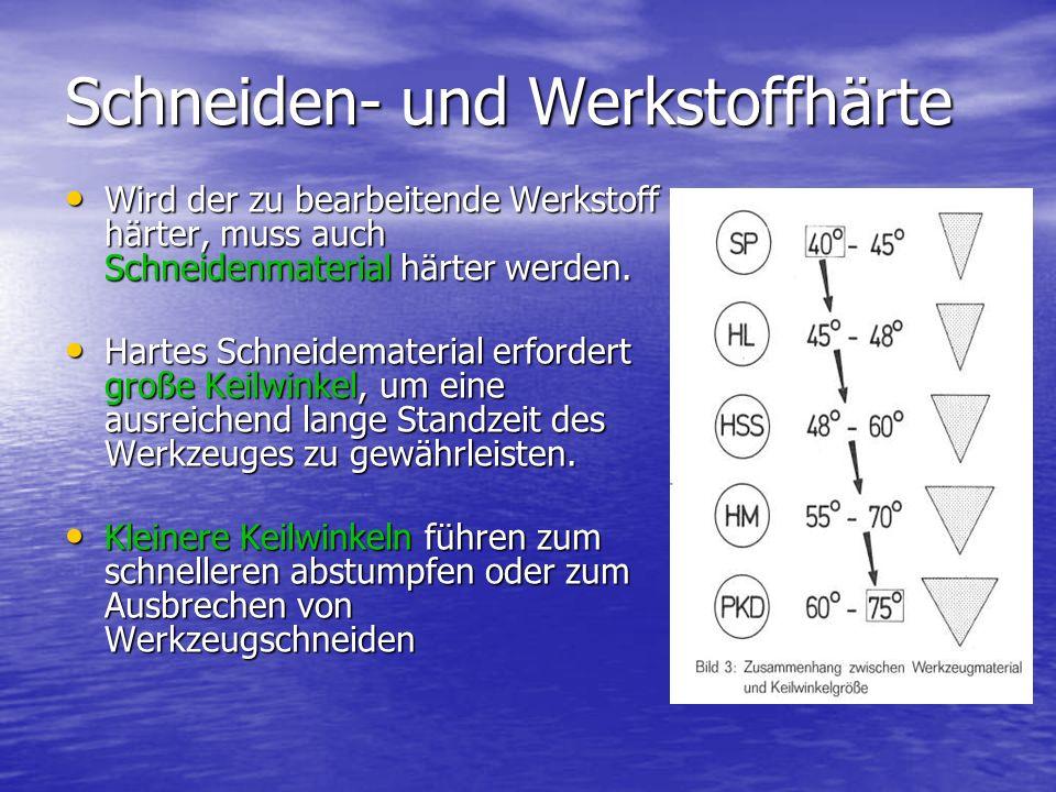 Schneiden- und Werkstoffhärte