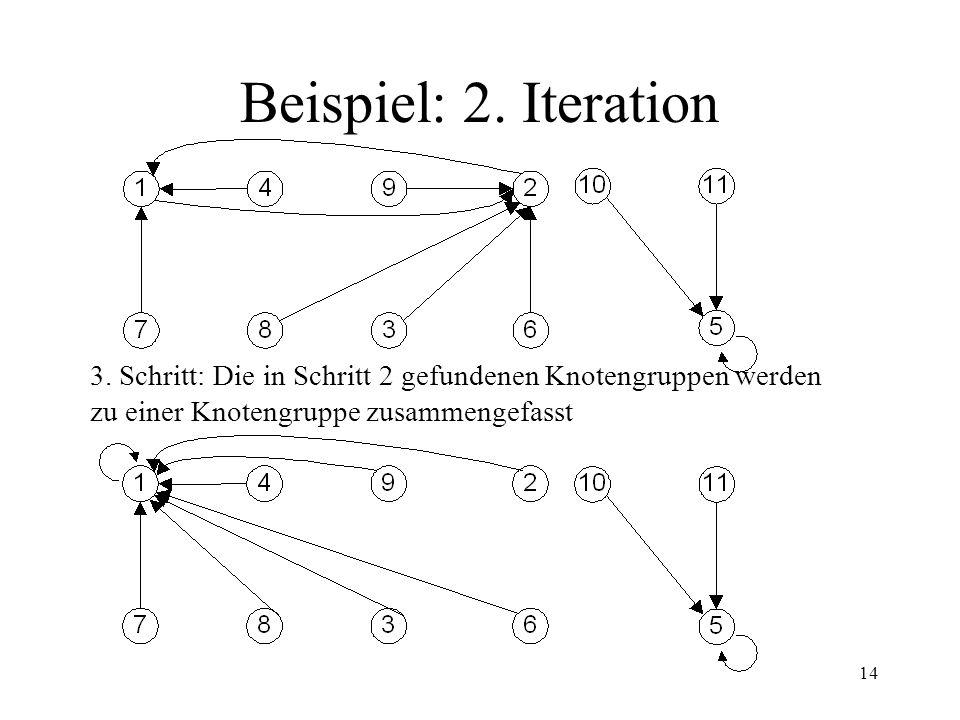 Beispiel: 2. Iteration 3.