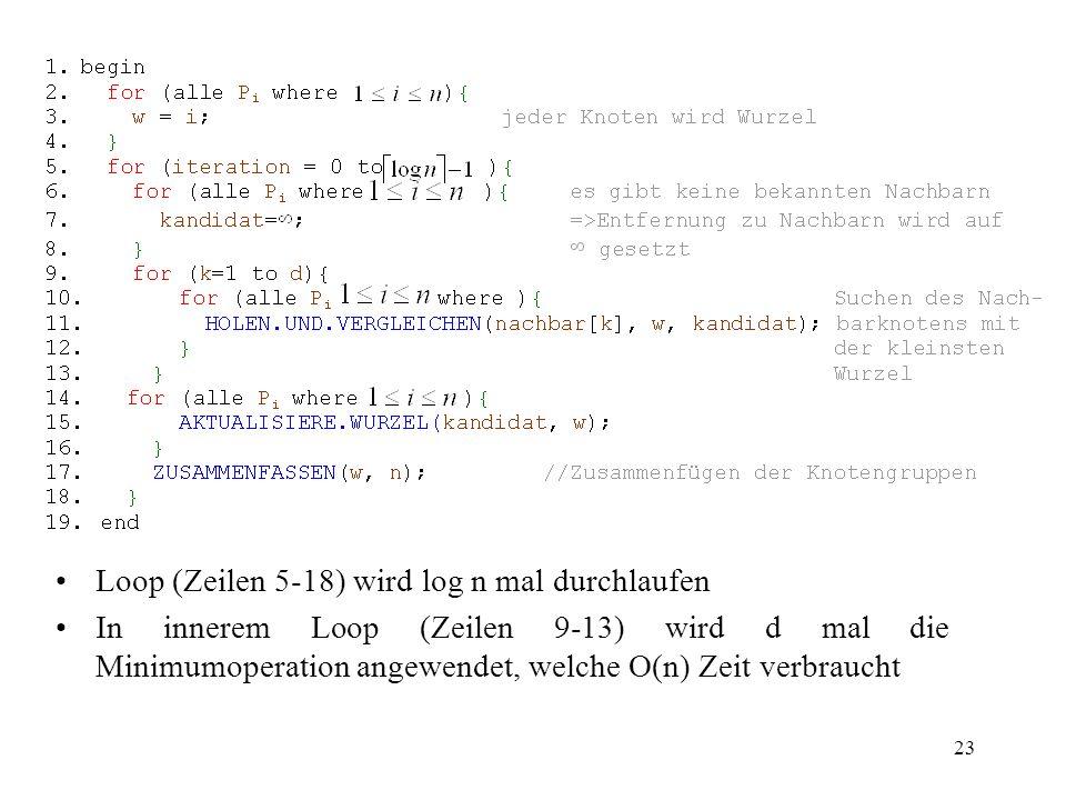 Loop (Zeilen 5-18) wird log n mal durchlaufen