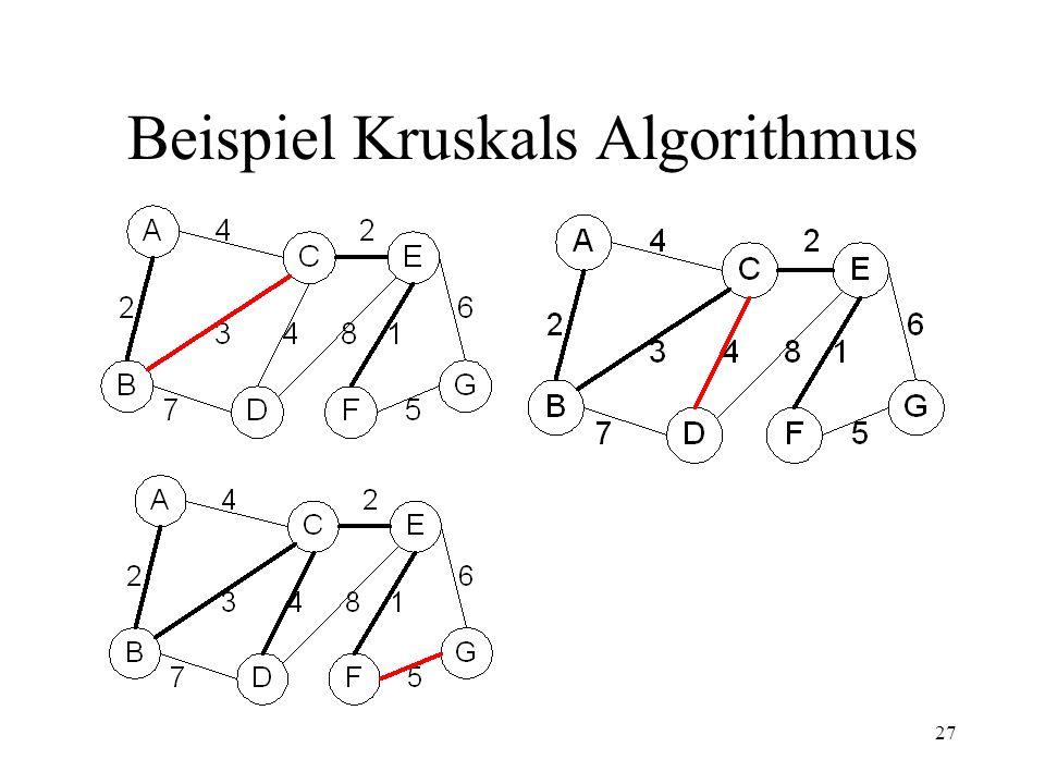 Beispiel Kruskals Algorithmus