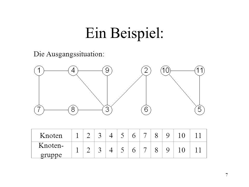 Ein Beispiel: Die Ausgangssituation: Knoten 1 2 3 4 5 6 7 8 9 10 11