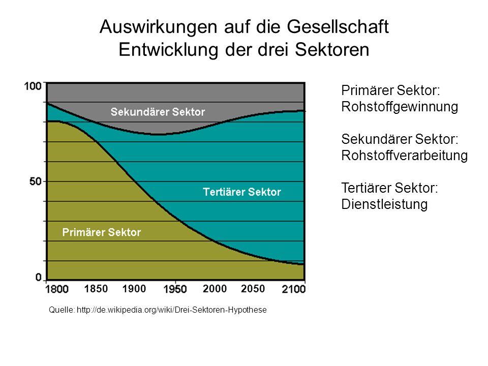 Auswirkungen auf die Gesellschaft Entwicklung der drei Sektoren