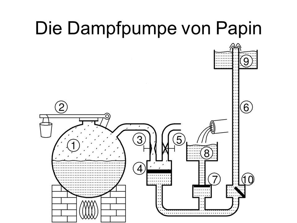 Die Dampfpumpe von Papin