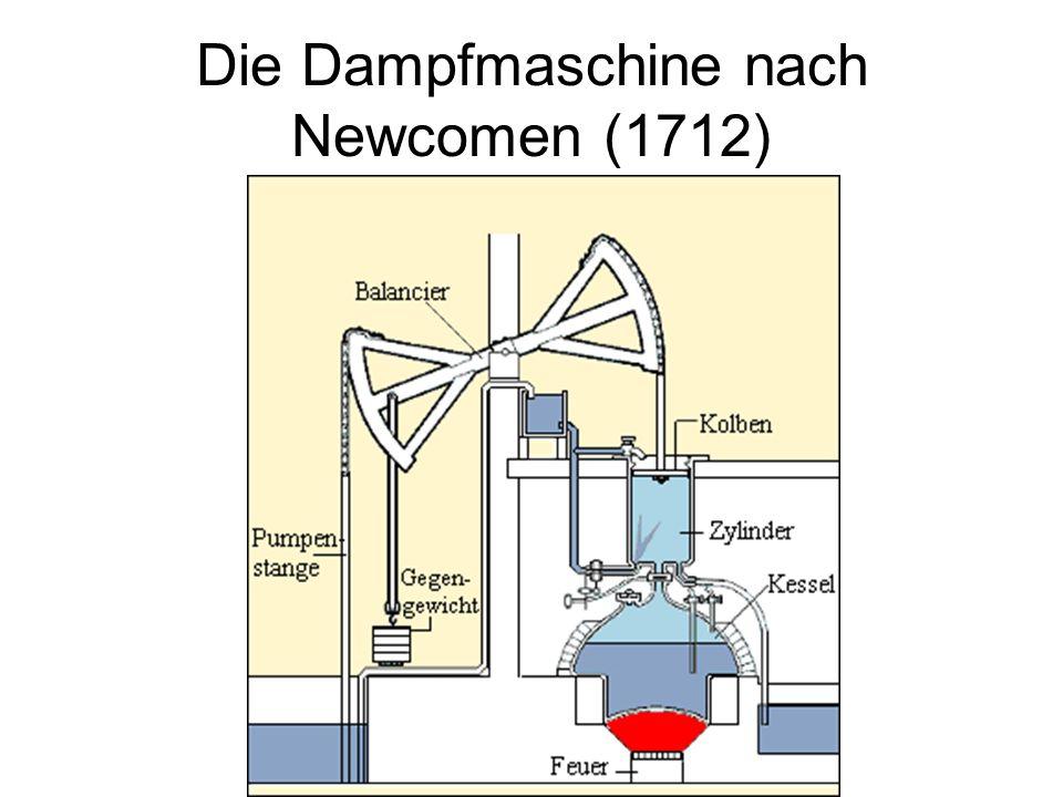 Die Dampfmaschine nach Newcomen (1712)