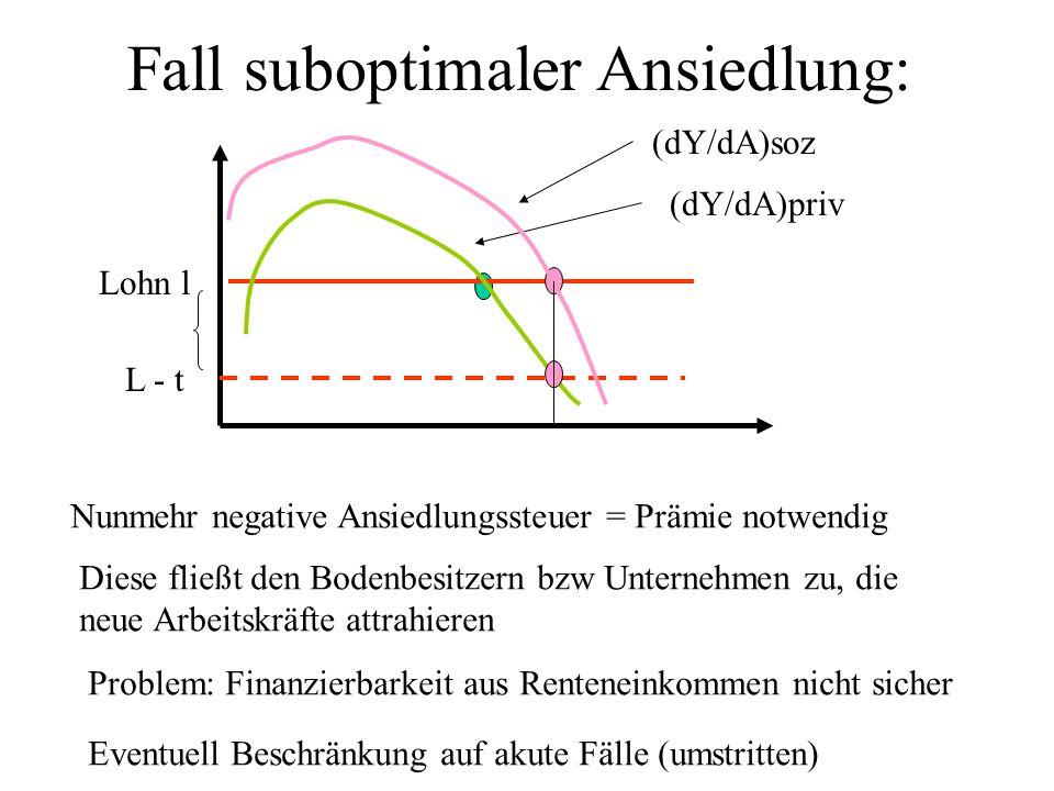 Fall suboptimaler Ansiedlung: