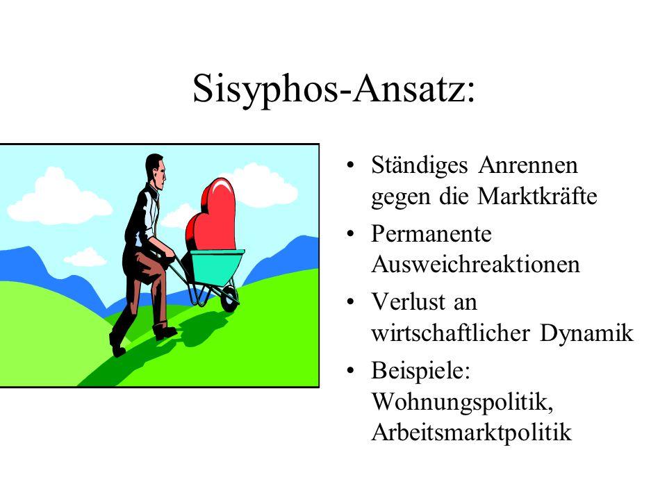 Sisyphos-Ansatz: Ständiges Anrennen gegen die Marktkräfte