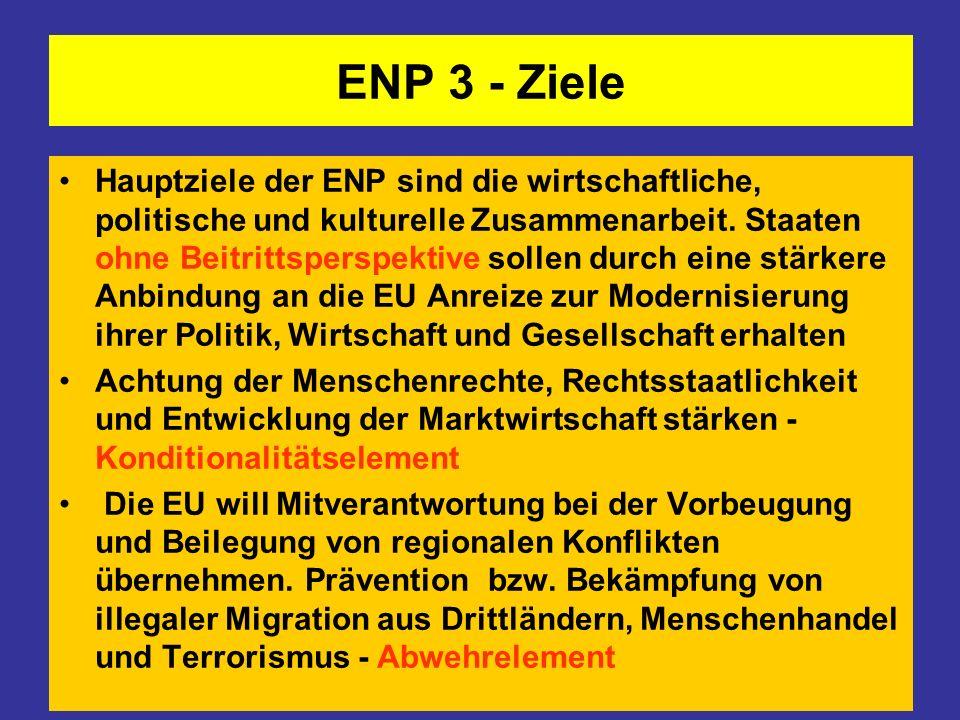 ENP 3 - Ziele
