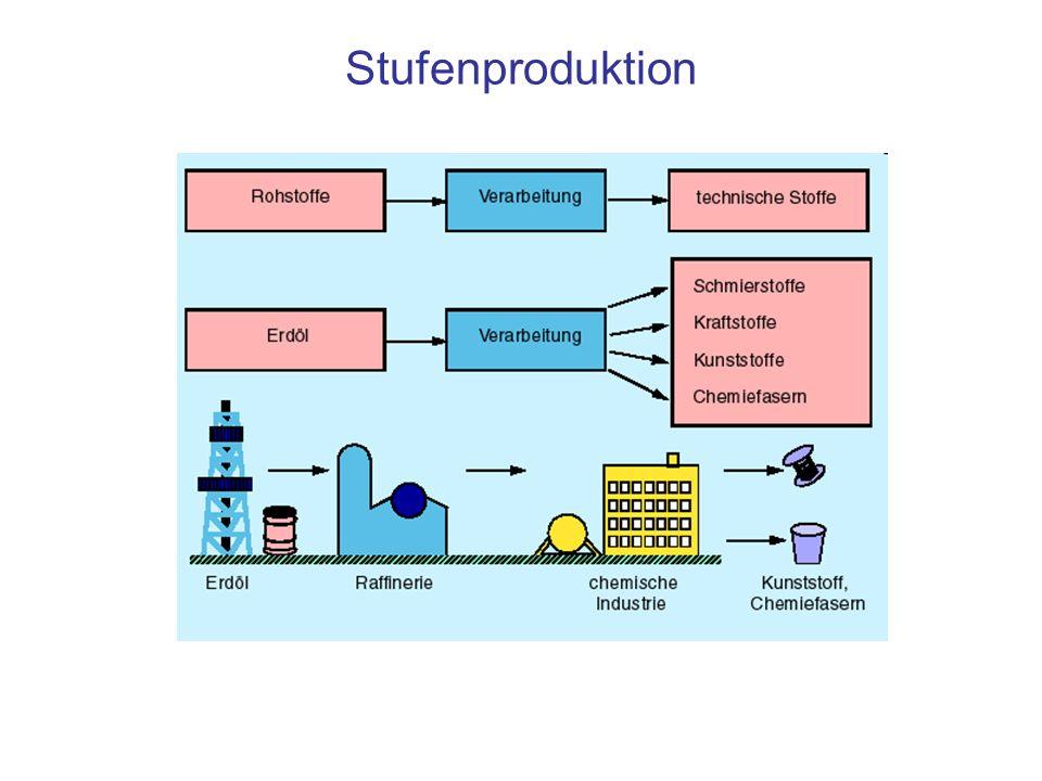 Stufenproduktion