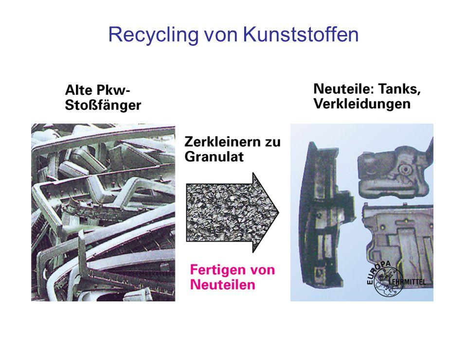Recycling von Kunststoffen