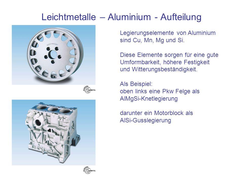 Leichtmetalle – Aluminium - Aufteilung