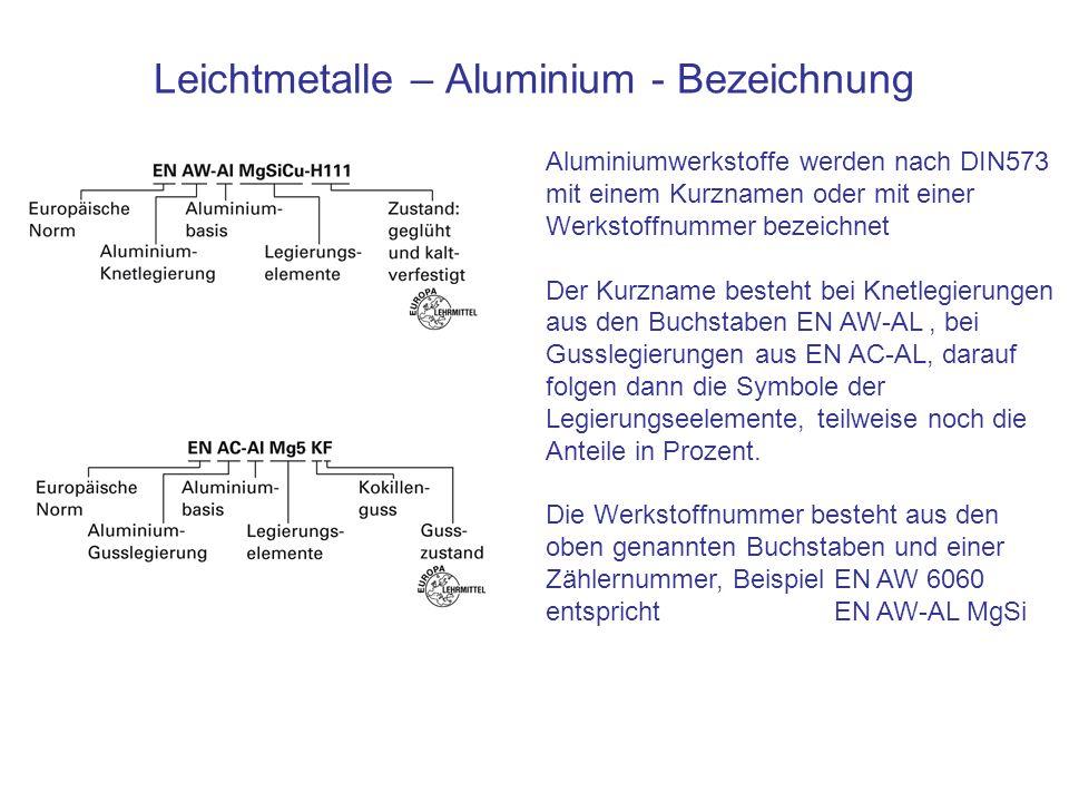 Leichtmetalle – Aluminium - Bezeichnung
