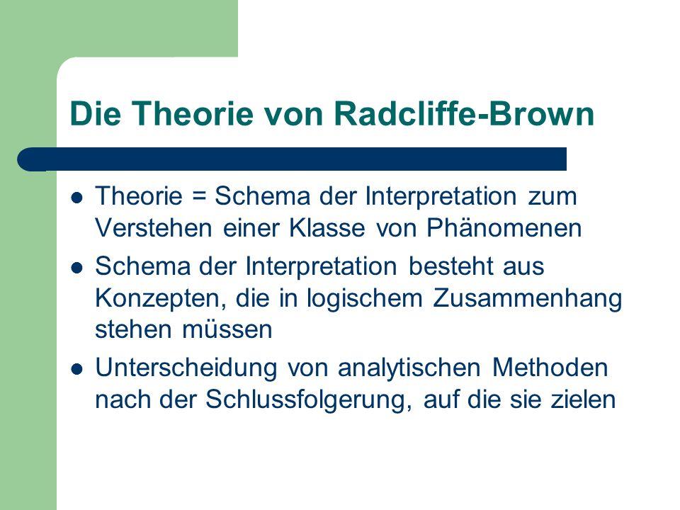 Die Theorie von Radcliffe-Brown