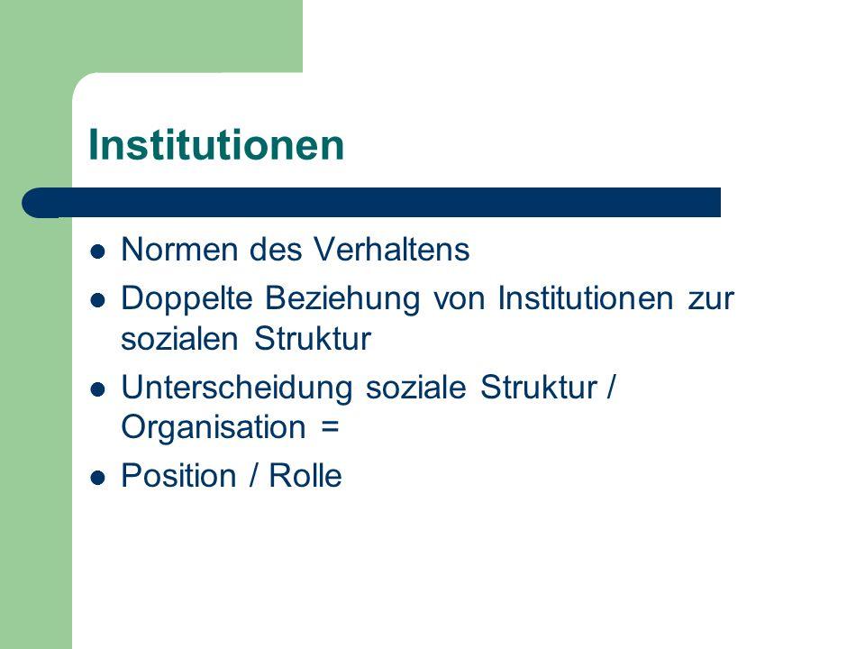 Institutionen Normen des Verhaltens