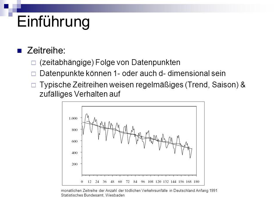 Einführung Zeitreihe: (zeitabhängige) Folge von Datenpunkten