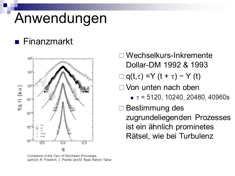 Anwendungen Finanzmarkt Wechselkurs-Inkremente Dollar-DM 1992 & 1993