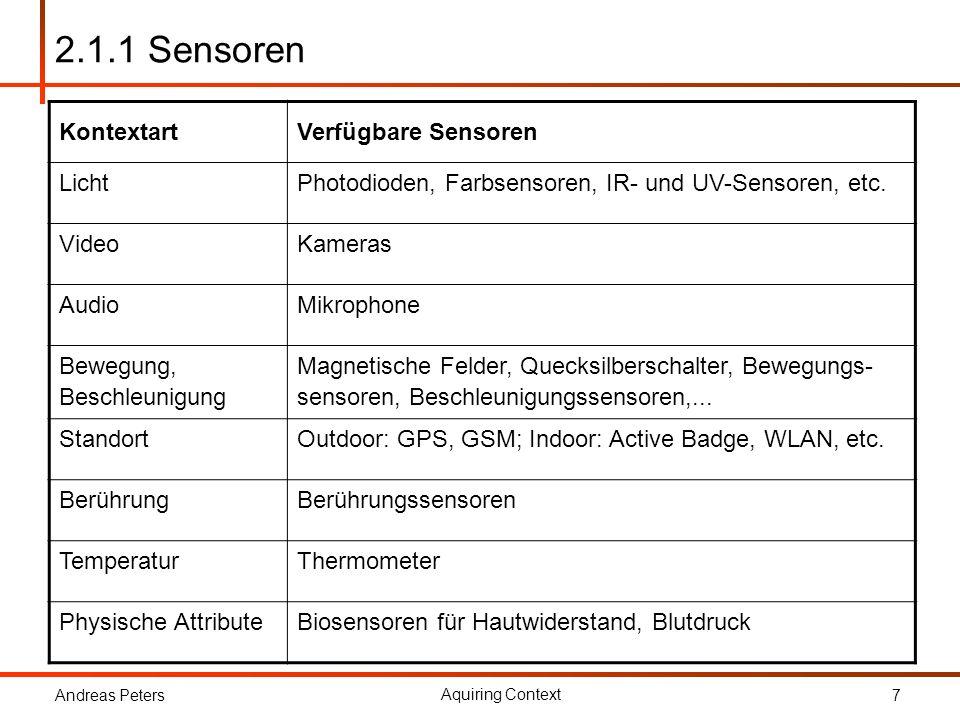 2.1.1 Sensoren Kontextart Verfügbare Sensoren Licht