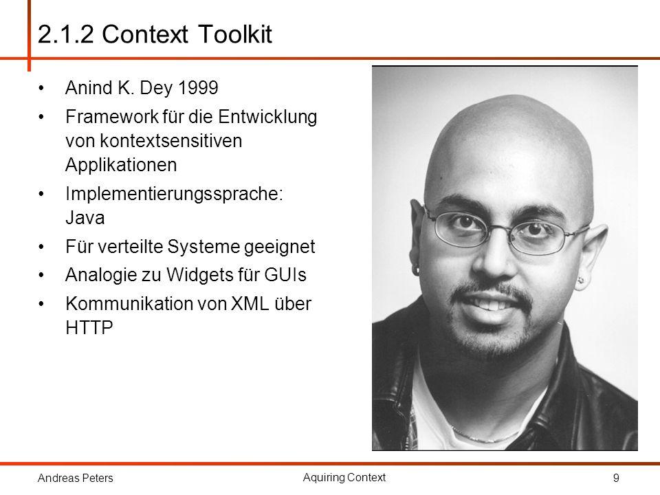 2.1.2 Context Toolkit Anind K. Dey 1999