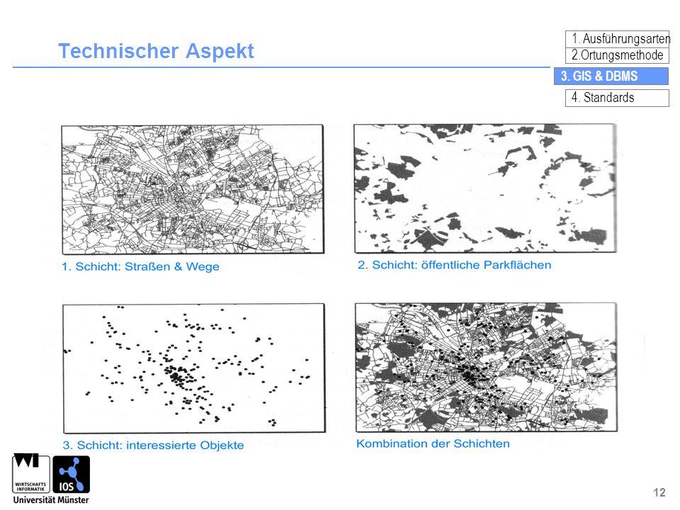 Technischer Aspekt 1. Ausführungsarten 2.Ortungsmethode 3. GIS & DBMS