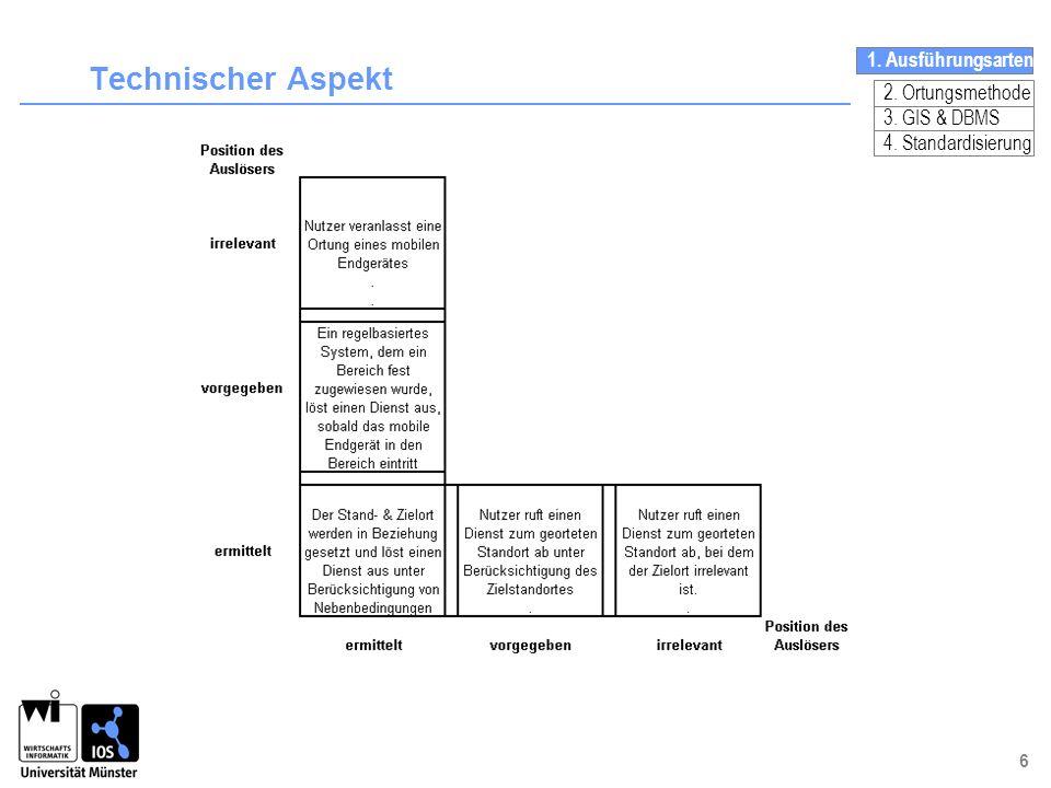 Technischer Aspekt 1. Ausführungsarten 2. Ortungsmethode 3. GIS & DBMS