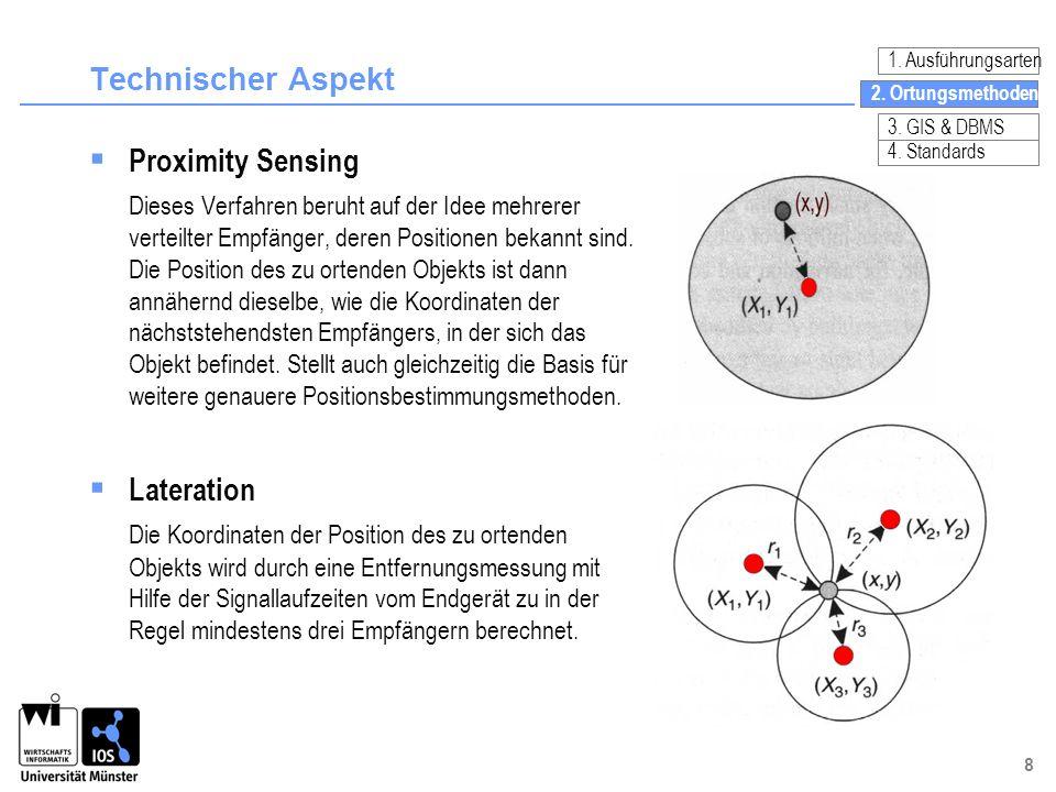 Technischer Aspekt Proximity Sensing Lateration
