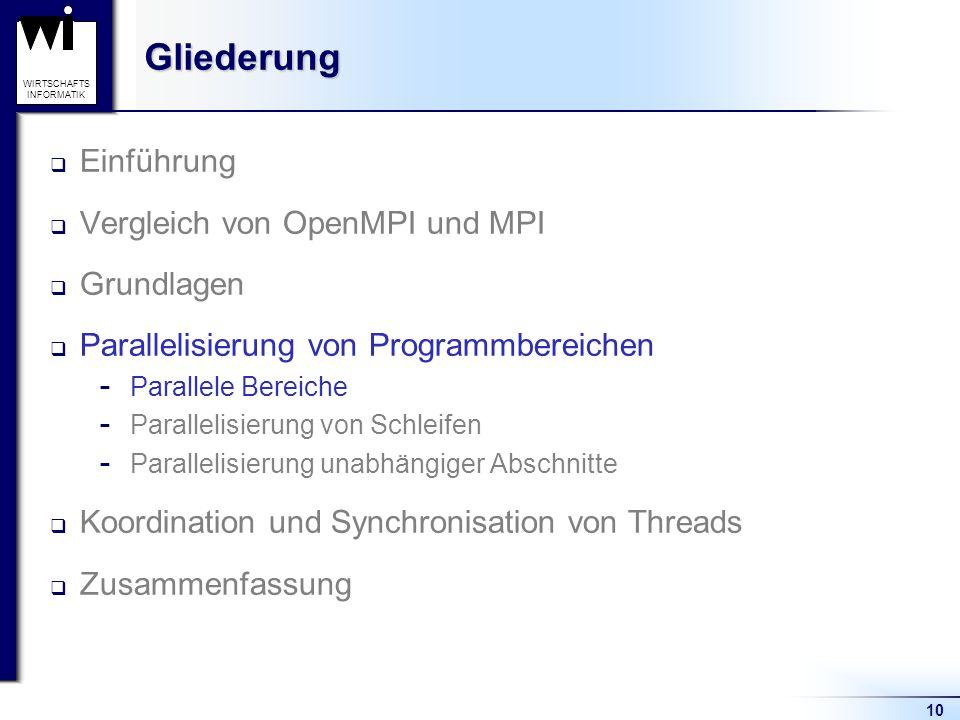 Gliederung Einführung Vergleich von OpenMPI und MPI Grundlagen