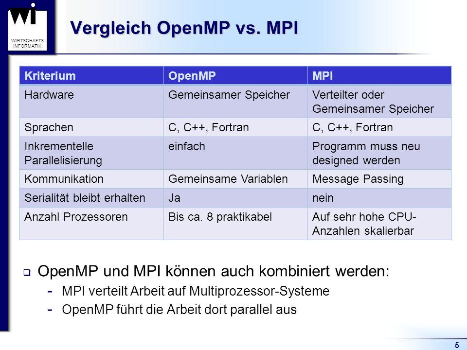 Vergleich OpenMP vs. MPI