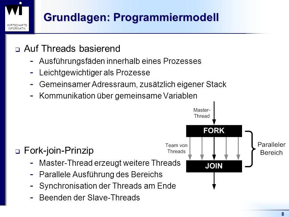 Grundlagen: Programmiermodell
