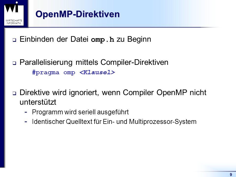 OpenMP-Direktiven Einbinden der Datei omp.h zu Beginn