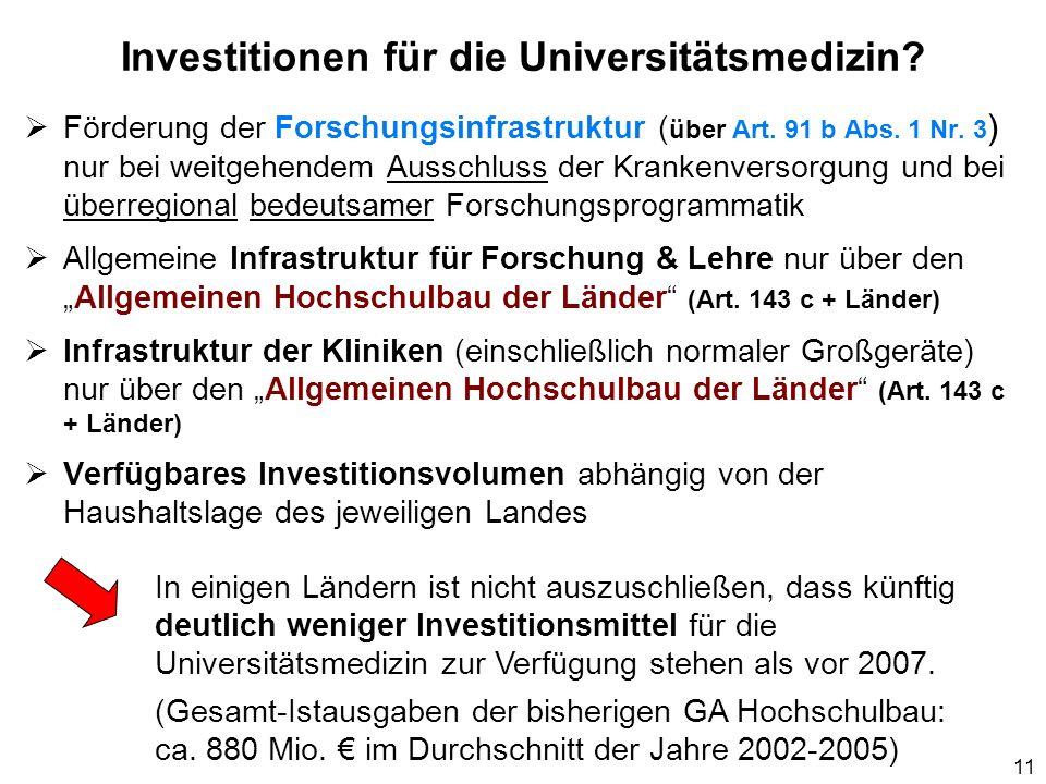 Investitionen für die Universitätsmedizin