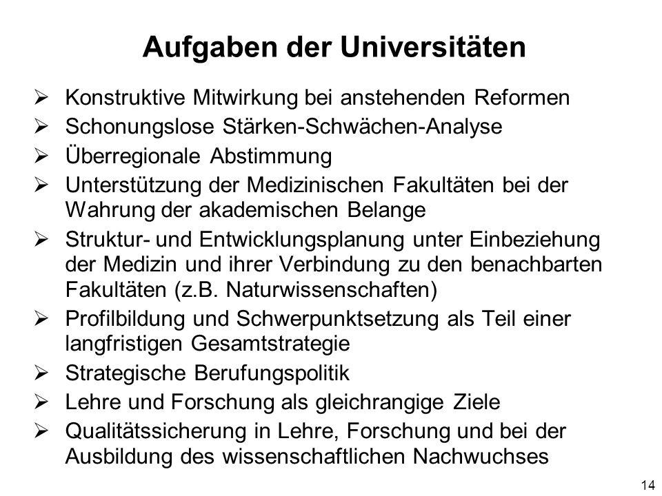 Aufgaben der Universitäten