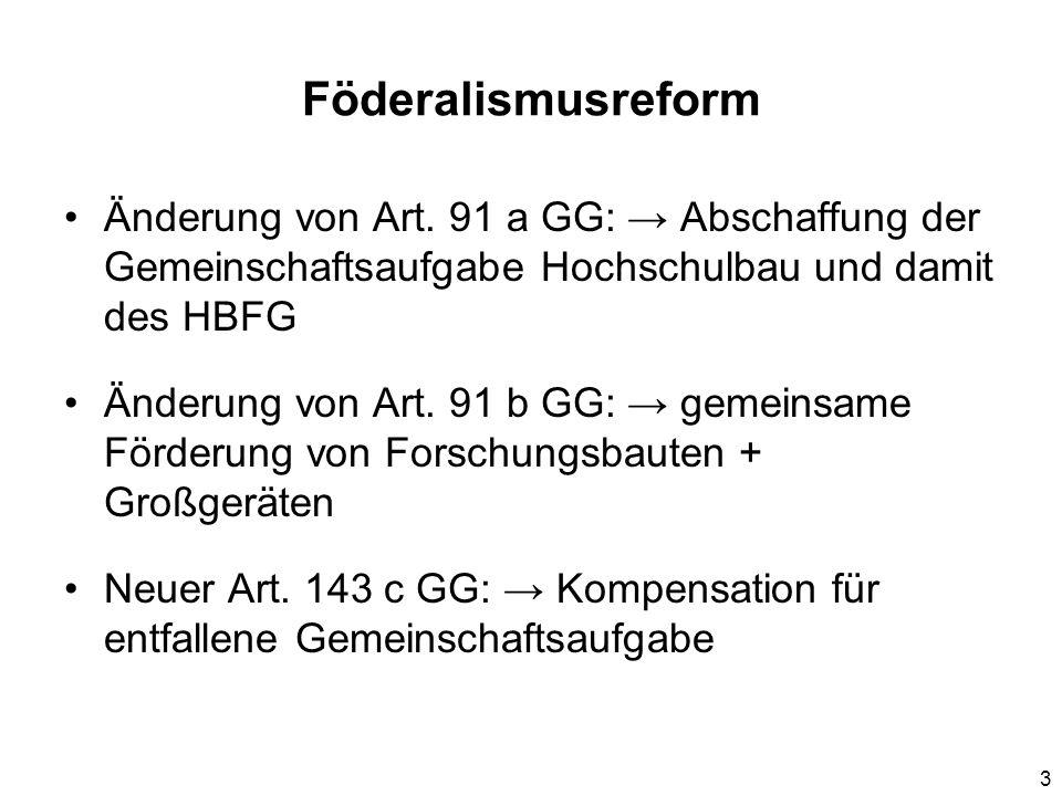 Föderalismusreform Änderung von Art. 91 a GG: → Abschaffung der Gemeinschaftsaufgabe Hochschulbau und damit des HBFG.
